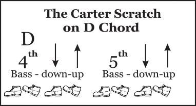 Carter Scratch