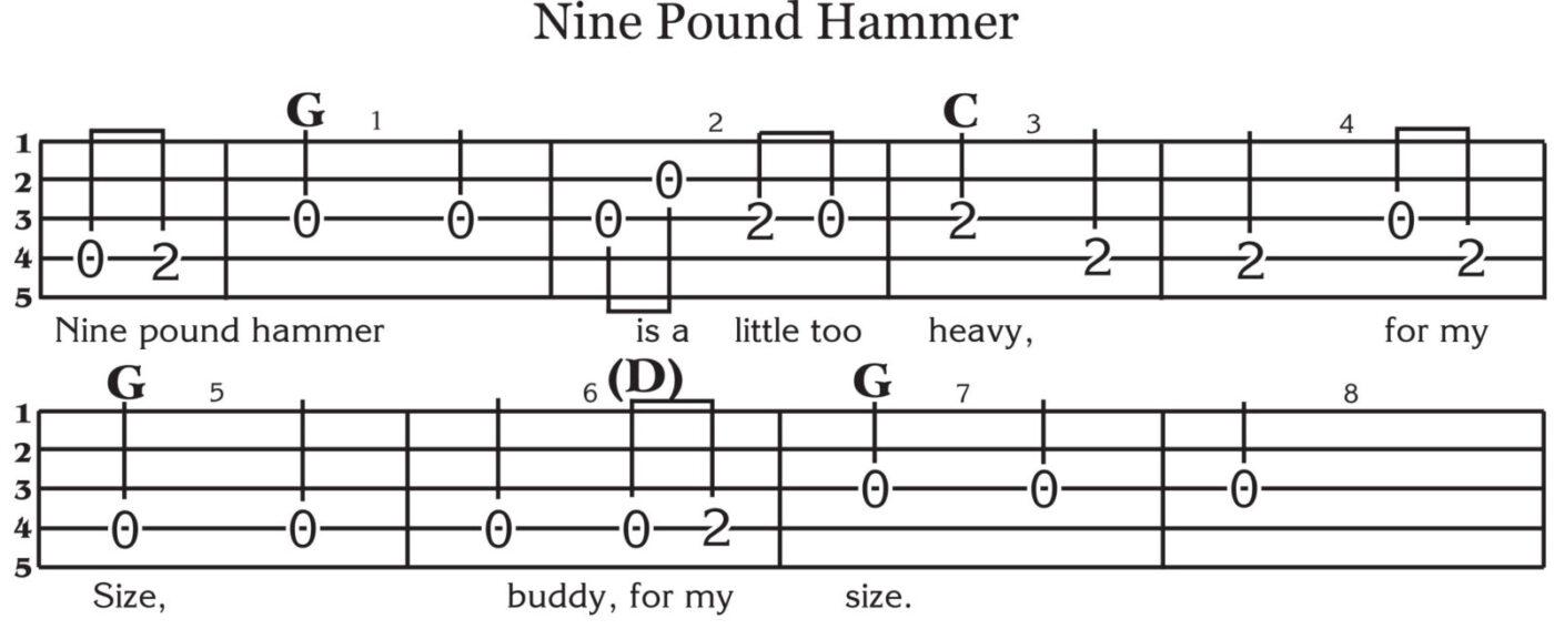 Nine Pound Hammer Tab
